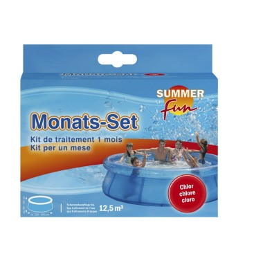 Monats-Set Chlor
